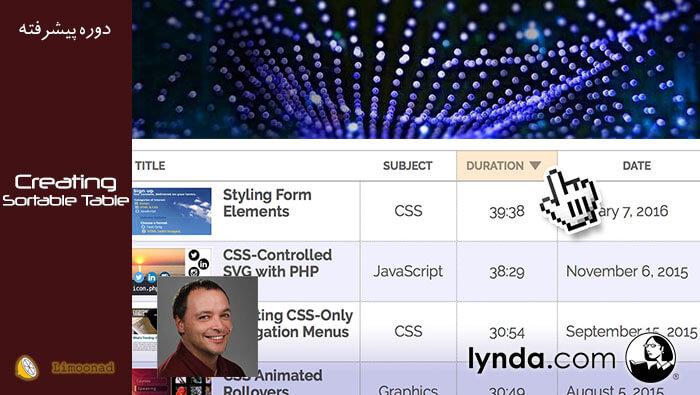 آموزش ویدیویی ساخت جدول در html با قابلیت مرتب سازی (دوبله از لیندا)