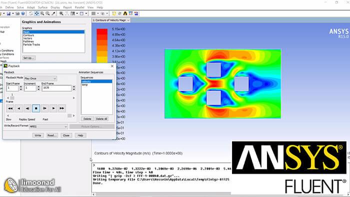 آموزش انسیس فلوئنت - طراحی مبدل حرارتی با لوله مربعی با آرایش مثلثی