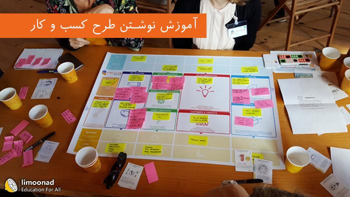 آموزش نوشتن طرح کسب و کار