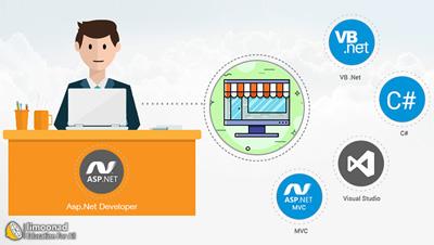 آموزش ASP.NET MVC  پروژه محور و جامع