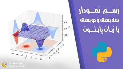 آموزش رسم نمودار سه بعدی و دو بعدی در پایتون با matplotlib