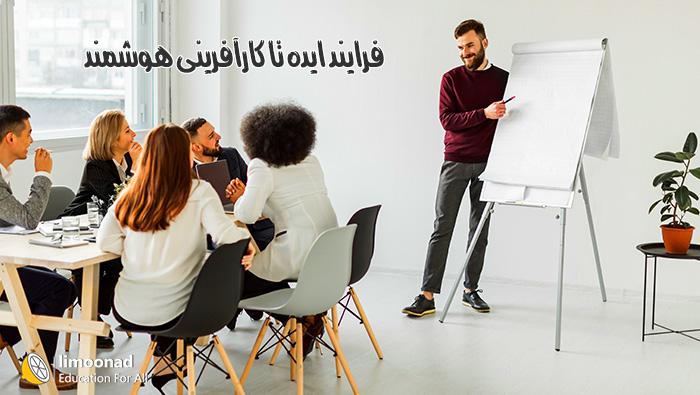 فرایند ایده تا کار آفرینی هوشمند
